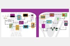 ADAMA History Wall layout