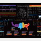 U.S. Cotton fiber chart